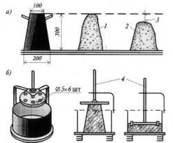 Удобоукладываемость бетона. Жёсткие смеси